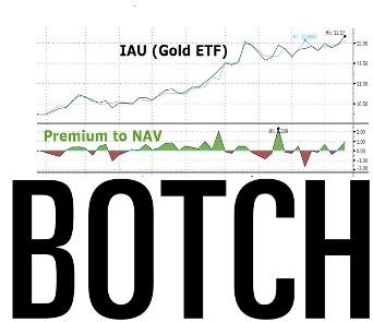 blackrock-botch-gold-etf-iau