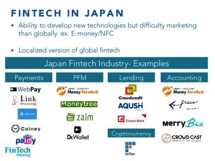 japan fintech sector fever