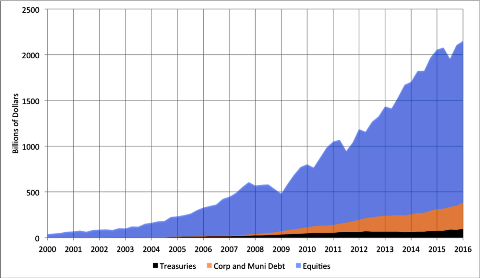 buyside-holdings-etf-product-marketsmuse