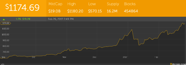 bitcoin-etf-marketsmuse