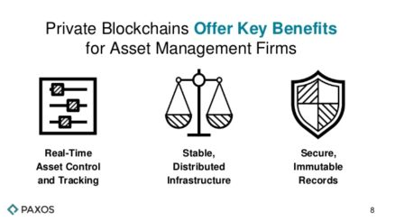 blockchain-bus-asset-managers